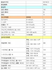 kenketsu_20150914